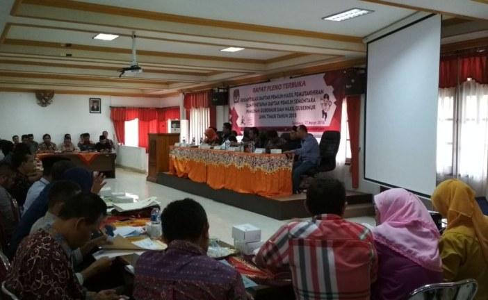 KPU Jawa Timur Gelar Rekapitulasi DPHP Dan Penetapan DPS Pilgub 2018