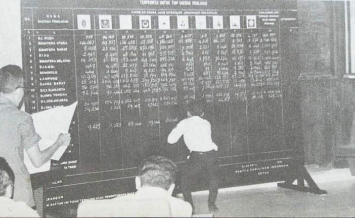 Pemilihan Umum 1971