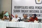 Setelah Tujuh Jam, Pleno Sahkan Rekapitulasi Suara Jawa Barat