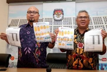 KPU Kembali Umumkan Caleg Berstatus Mantan Terpidana Korupsi