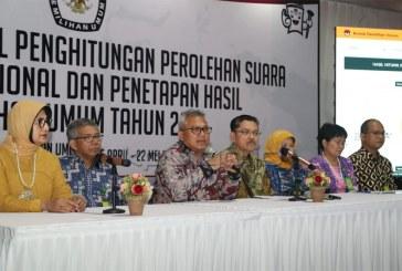 FKUI Kaji Sebab Penyelenggara Sakit Hingga Meninggal di Pemilu 2019