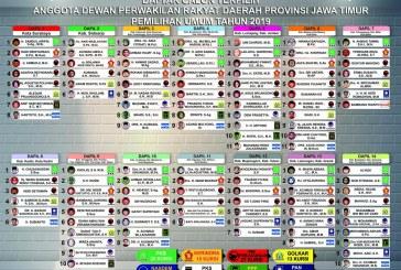 PENGUMUMAN CALON TERPILIH DPRD PROVINSI JAWA TIMUR PADA PEMILU TAHUN 2019