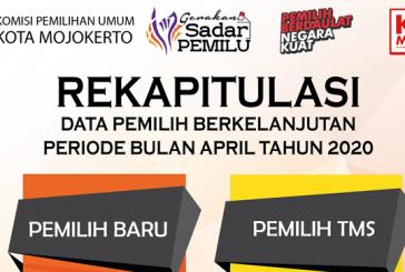 Pemutakhiran Data Pemilih Berkelanjutan Bulan April 2020