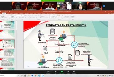 Kelas Teknis 2 : Verifikasi Partai Politik dan Anggota DPD