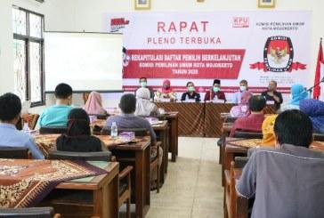 Rapat Pleno Terbuka Pemutakhiran Daftar Pemilih Berkelanjutan Periode Desember 2020