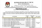 KPU Kota Mojokerto Lelang Limbah Logistik Pilkada 2018 dan Pemilu 2019